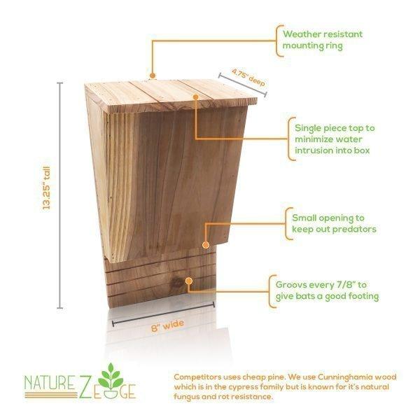 NatureZedge Bat House Features